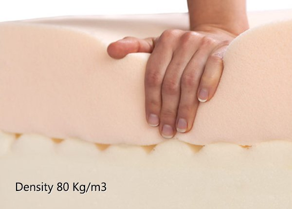 Viscoelástica 80kg Memory foam Interplasp